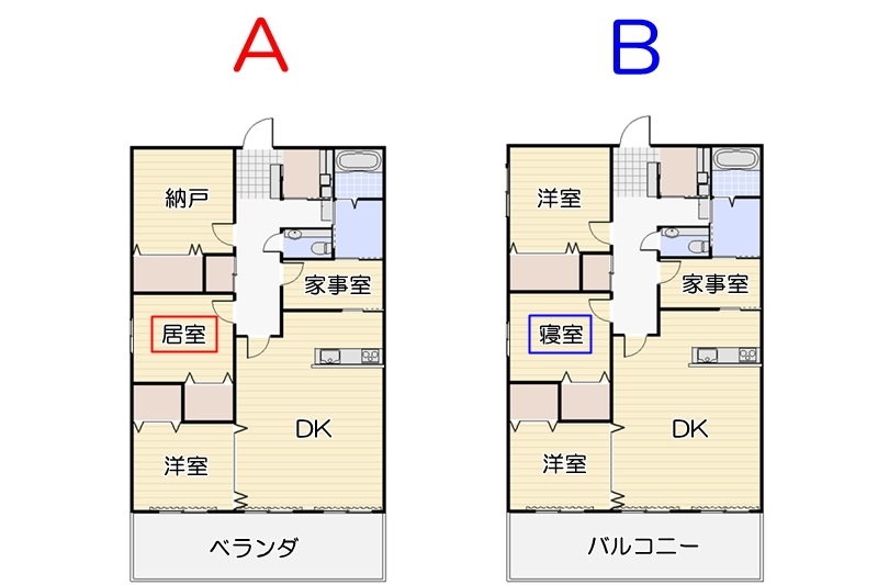 居室と寝室